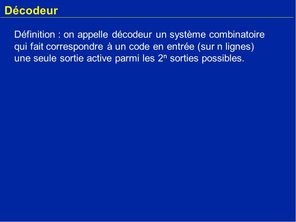 Décodeur Définition : on appelle décodeur un système combinatoire qui fait correspondre à un code en entrée (sur n lignes) une seule sortie active par