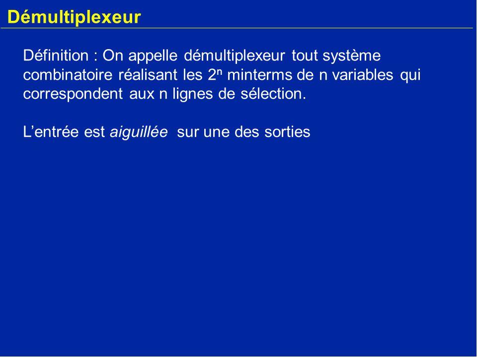 Démultiplexeur Définition : On appelle démultiplexeur tout système combinatoire réalisant les 2 n minterms de n variables qui correspondent aux n lign