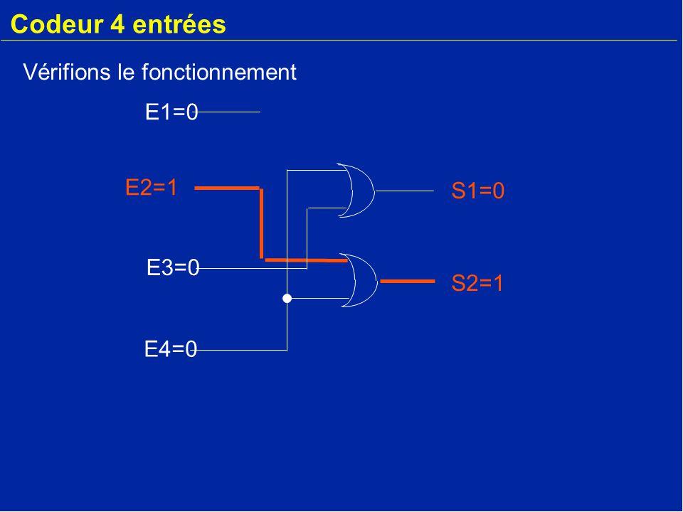 Codeur 4 entrées S1=0 S2=1 E2=1 E3=0 E4=0 E1=0 Vérifions le fonctionnement