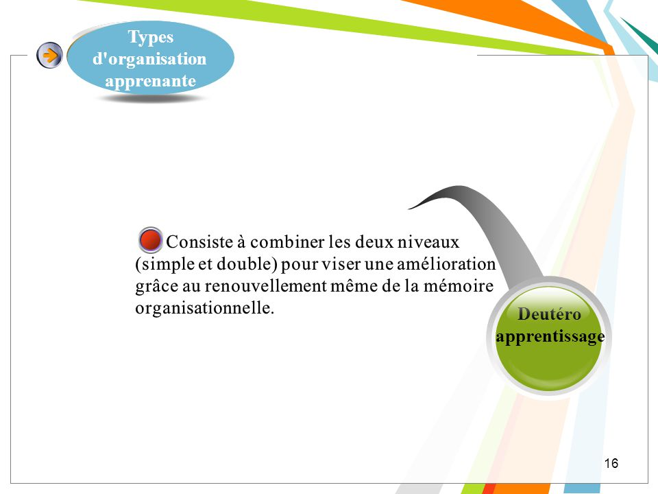 Deutéro apprentissage Types de crédit 16 Types d organisation apprenante