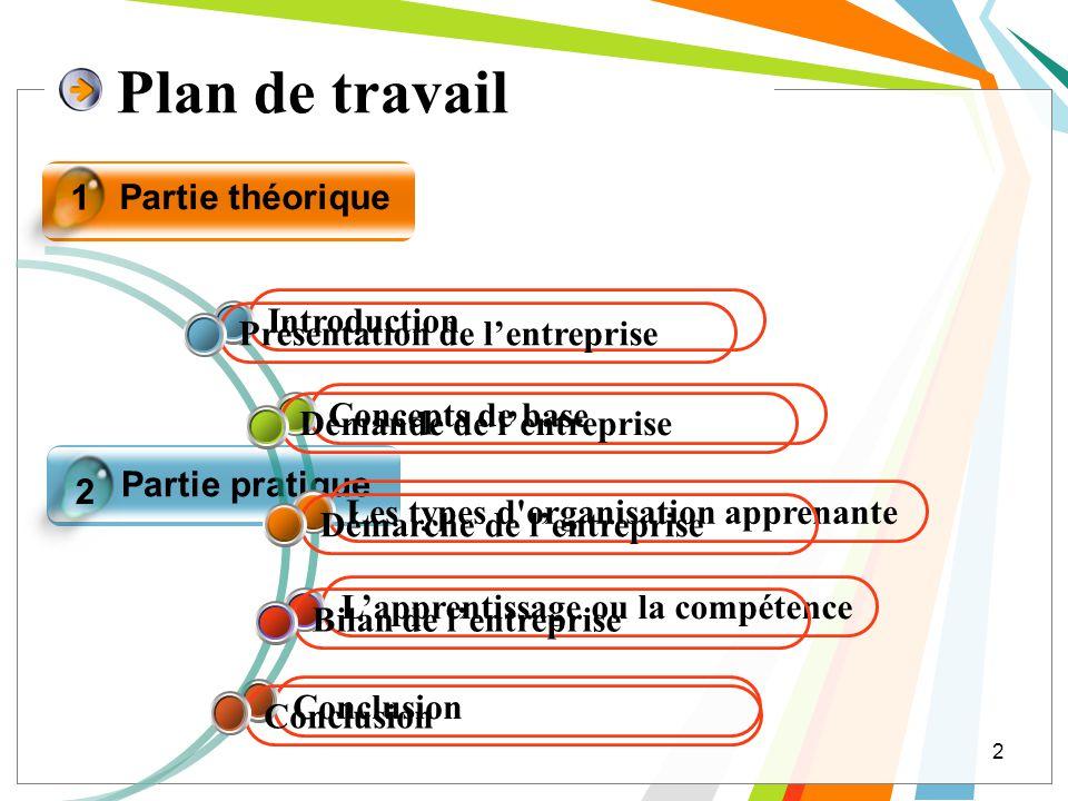 Partie théorique Partie pratique Click to e in here 1 2 Plan de travail Conclusion Lapprentissage ou la compétence Les types d'organisation apprenante