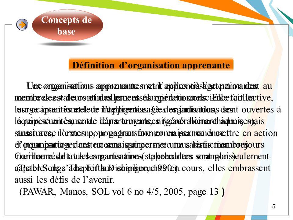 Concepts de base 6 Historique dorganisation apprenante Les années 40 Depuis 1990 Les années 80 Les années 60 Formation tout au long de la vie.