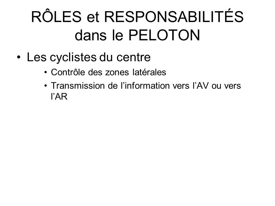 RÔLES et RESPONSABILITÉS dans le PELOTON Les cyclistes du centre Contrôle des zones latérales Transmission de linformation vers lAV ou vers lAR