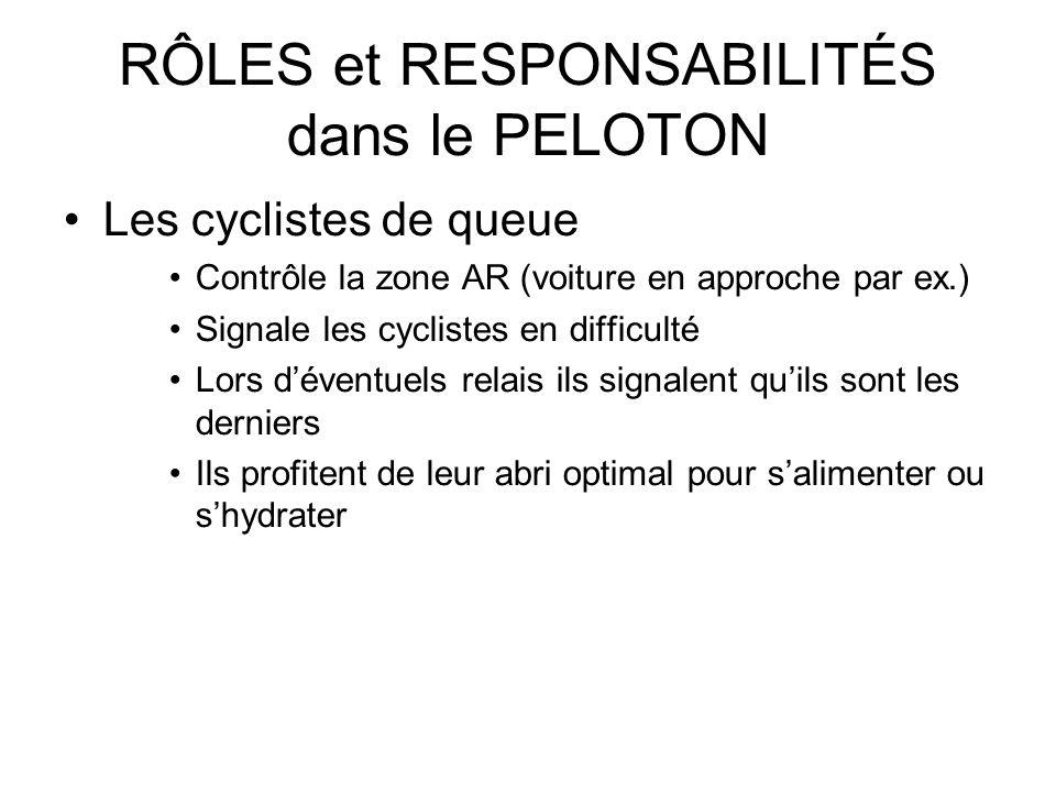 RÔLES et RESPONSABILITÉS dans le PELOTON Les cyclistes de queue Contrôle la zone AR (voiture en approche par ex.) Signale les cyclistes en difficulté