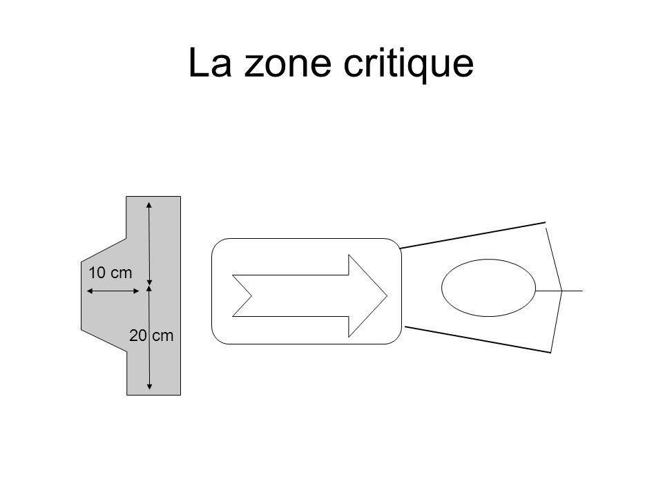 La zone critique 20 cm 10 cm