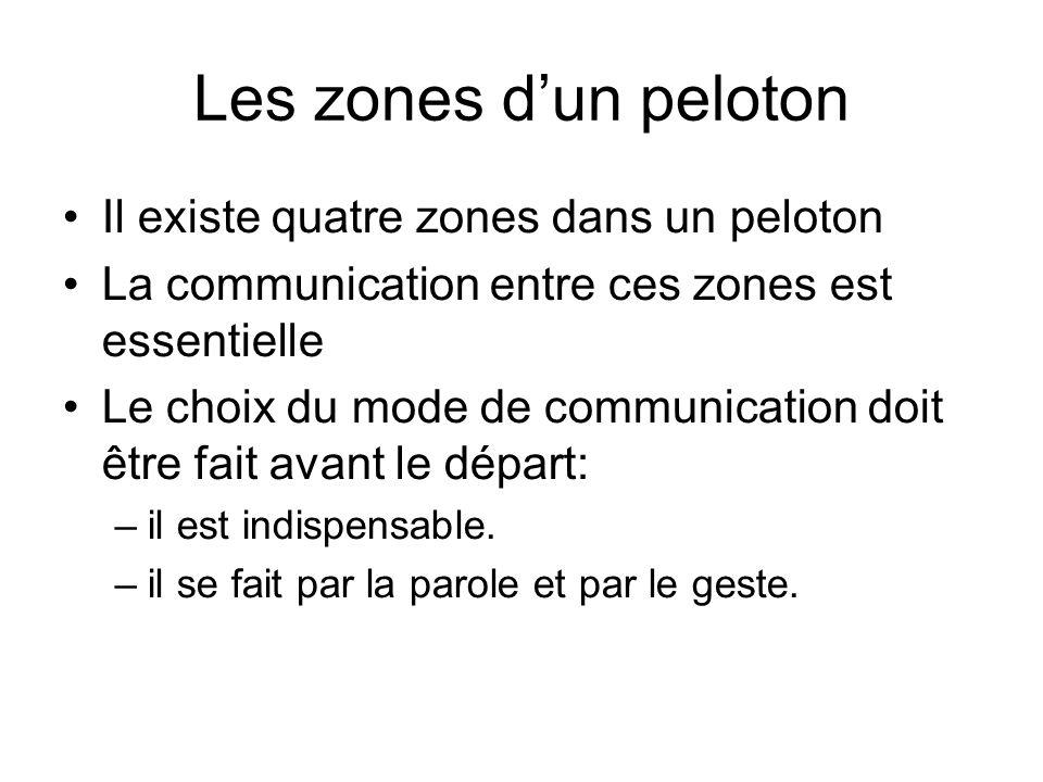 Les zones dun peloton Il existe quatre zones dans un peloton La communication entre ces zones est essentielle Le choix du mode de communication doit ê