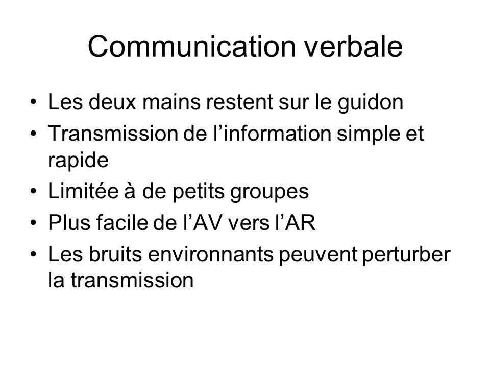 Communication verbale Les deux mains restent sur le guidon Transmission de linformation simple et rapide Limitée à de petits groupes Plus facile de lA