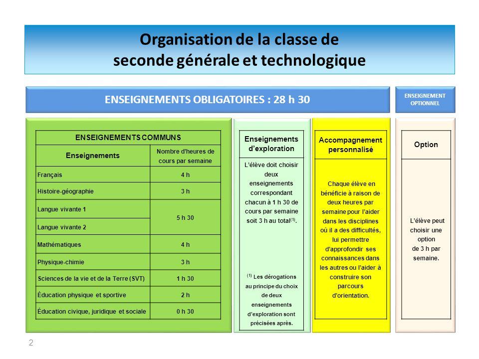 2 Organisation de la classe de seconde générale et technologique ENSEIGNEMENTS OBLIGATOIRES : 28 h 30 ENSEIGNEMENT OPTIONNEL ENSEIGNEMENTS COMMUNS Ens