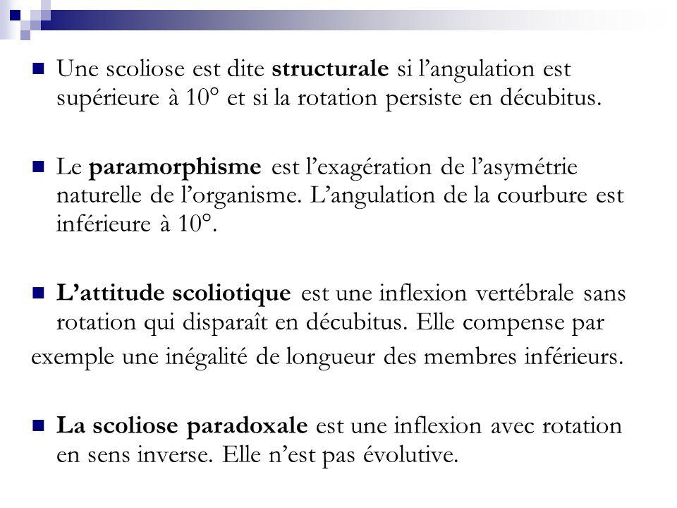 Une scoliose est dite structurale si langulation est supérieure à 10° et si la rotation persiste en décubitus. Le paramorphisme est lexagération de la