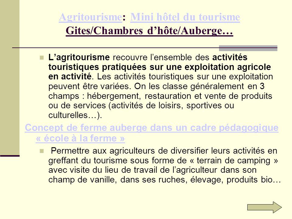 AgritourismeAgritourisme: Mini hôtel du tourisme Gites/Chambres dhôte/Auberge…Mini hôtel du tourisme Lagritourisme recouvre lensemble des activités touristiques pratiquées sur une exploitation agricole en activité.