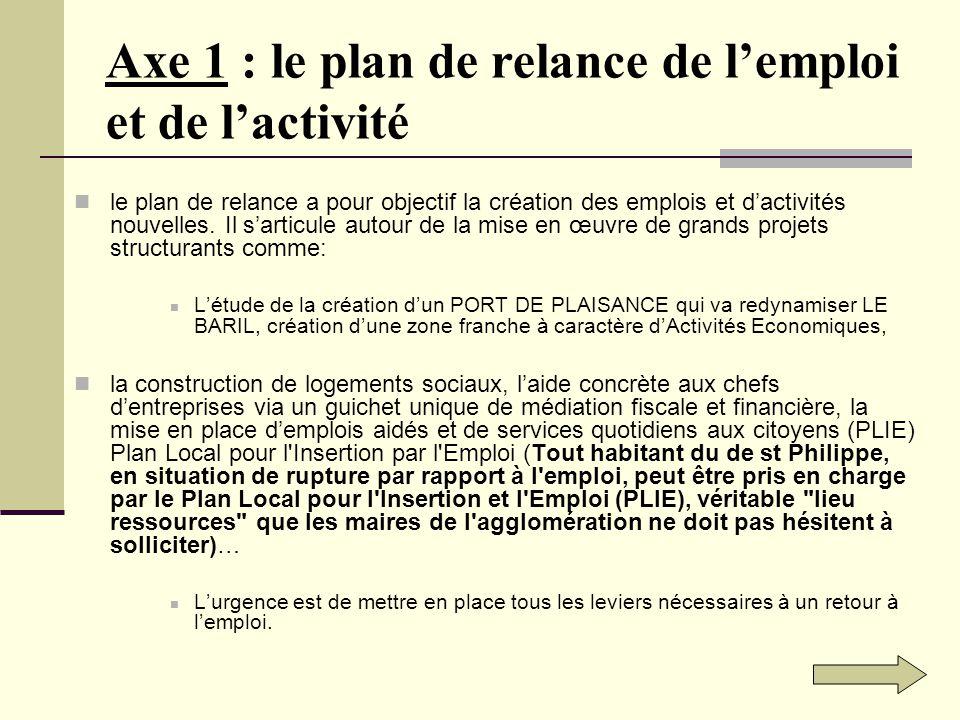 Axe 1 : le plan de relance de lemploi et de lactivité le plan de relance a pour objectif la création des emplois et dactivités nouvelles.