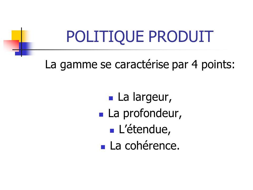 POLITIQUE PRODUIT La gamme se caractérise par 4 points: La largeur, La profondeur, Létendue, La cohérence.