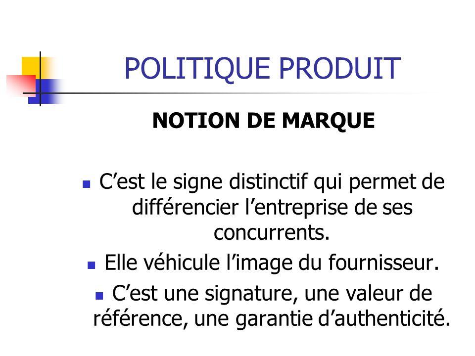 POLITIQUE PRODUIT NOTION DE MARQUE Cest le signe distinctif qui permet de différencier lentreprise de ses concurrents. Elle véhicule limage du fournis