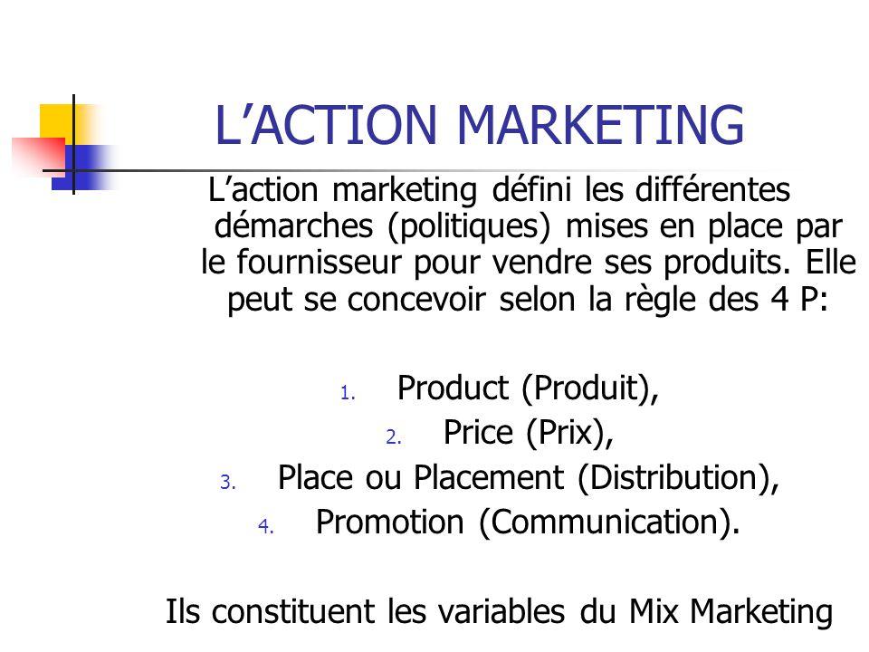LACTION MARKETING Laction marketing défini les différentes démarches (politiques) mises en place par le fournisseur pour vendre ses produits. Elle peu
