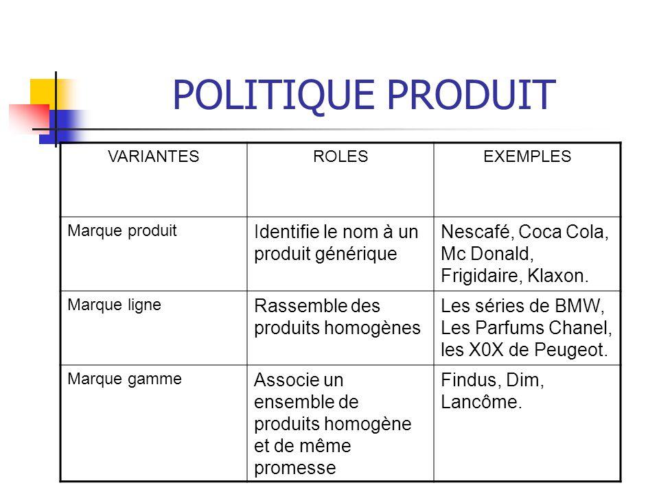 POLITIQUE PRODUIT VARIANTESROLESEXEMPLES Marque produit Identifie le nom à un produit générique Nescafé, Coca Cola, Mc Donald, Frigidaire, Klaxon. Mar