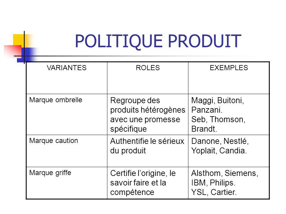 POLITIQUE PRODUIT VARIANTESROLESEXEMPLES Marque ombrelle Regroupe des produits hétérogènes avec une promesse spécifique Maggi, Buitoni, Panzani. Seb,