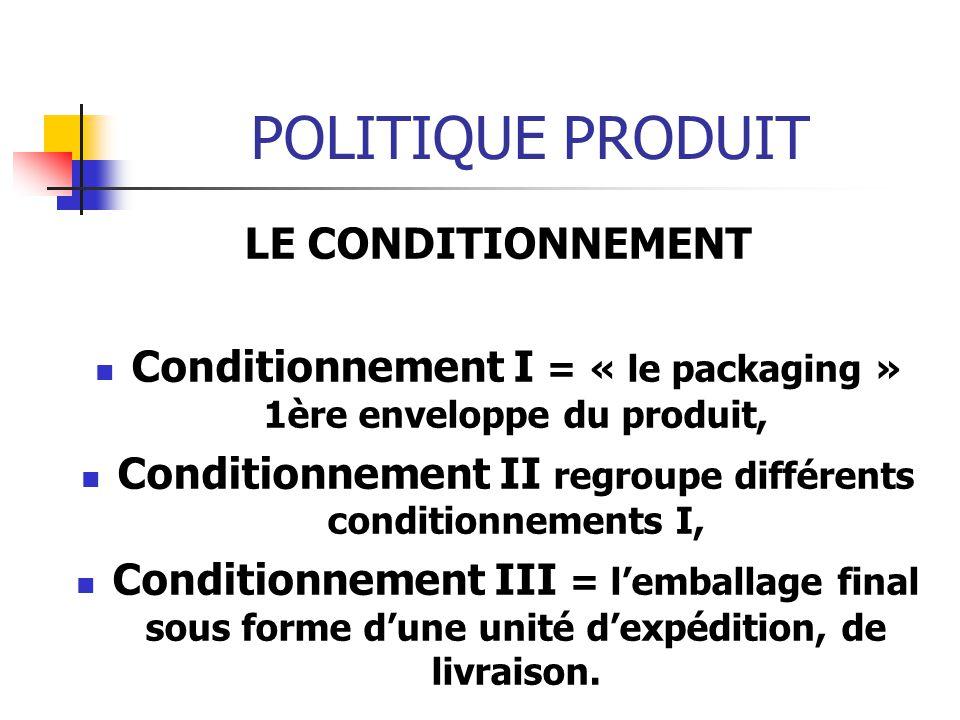 POLITIQUE PRODUIT LE CONDITIONNEMENT Conditionnement I = « le packaging » 1ère enveloppe du produit, Conditionnement II regroupe différents conditionn