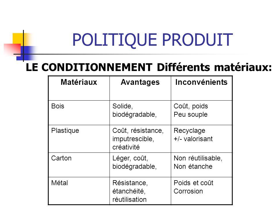 POLITIQUE PRODUIT LE CONDITIONNEMENT Différents matériaux: MatériauxAvantagesInconvénients BoisSolide, biodégradable, Coût, poids Peu souple Plastique