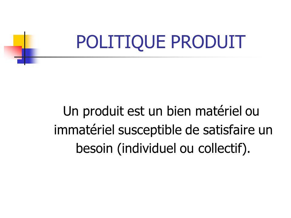 POLITIQUE PRODUIT Un produit est un bien matériel ou immatériel susceptible de satisfaire un besoin (individuel ou collectif).