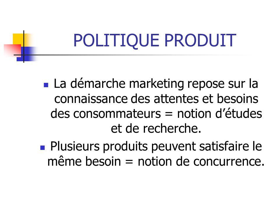 POLITIQUE PRODUIT La démarche marketing repose sur la connaissance des attentes et besoins des consommateurs = notion détudes et de recherche. Plusieu