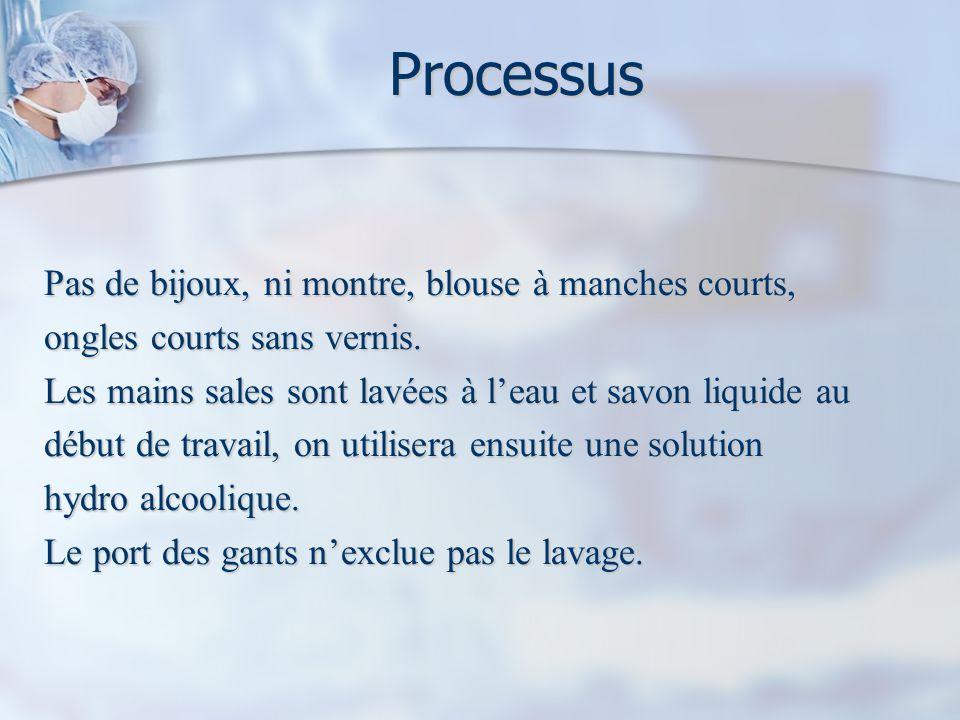 Processus Pas de bijoux, ni montre, blouse à manches courts, ongles courts sans vernis.