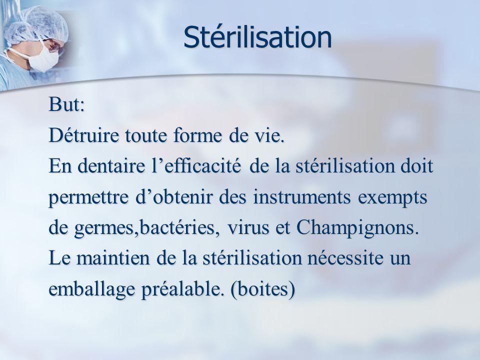 Stérilisation But: Détruire toute forme de vie.