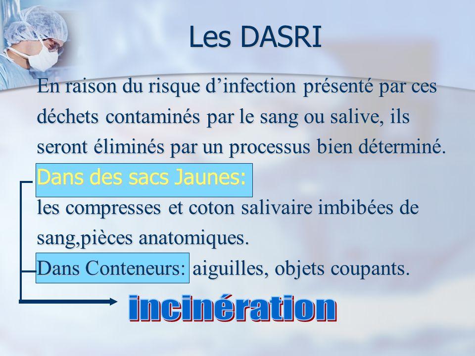 En raison du risque dinfection présenté par ces déchets contaminés par le sang ou salive, ils seront éliminés par un processus bien déterminé.