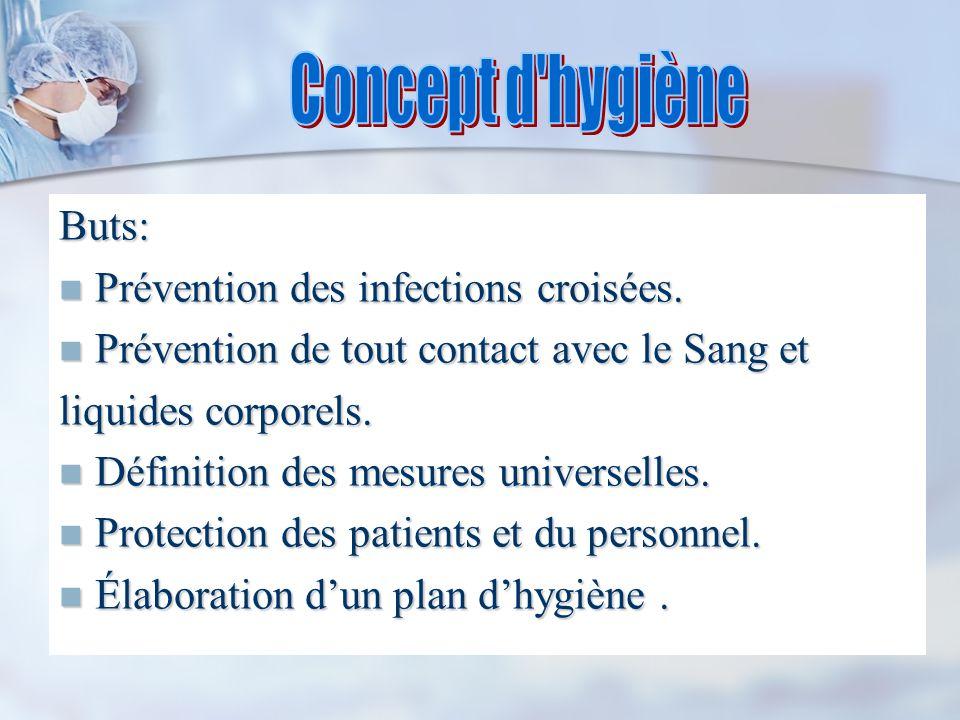 Buts: Prévention des infections croisées.Prévention des infections croisées.