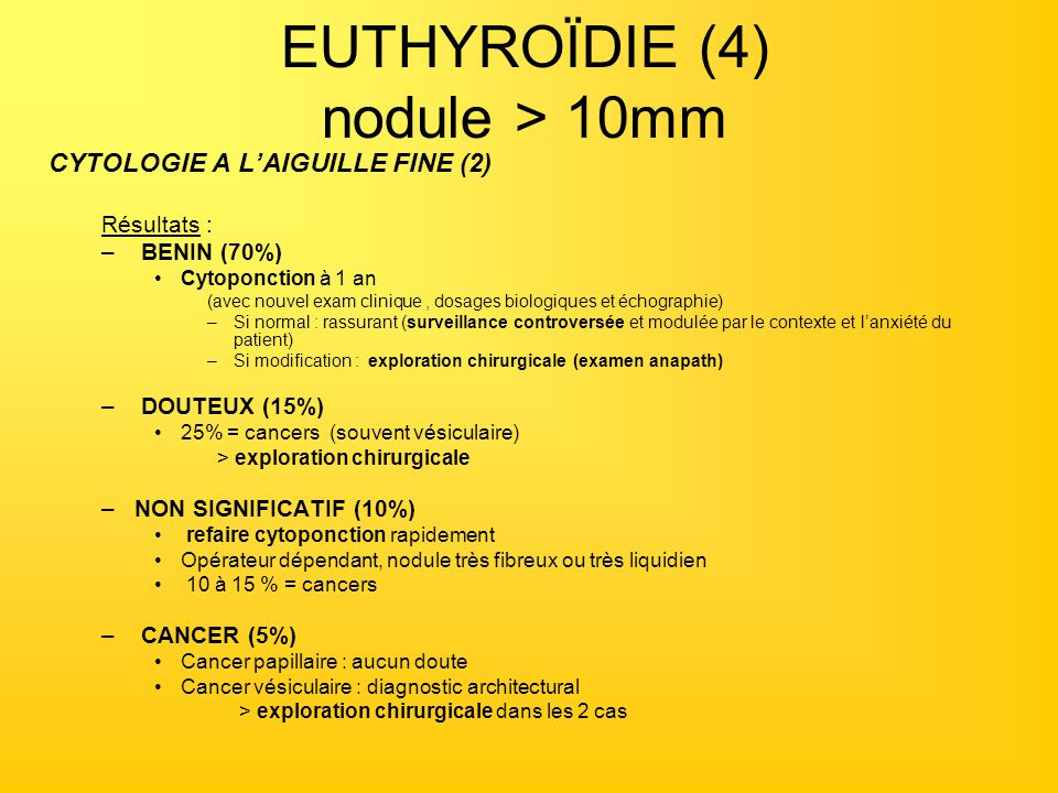 EUTHYROÏDIE (4) nodule > 10mm CYTOLOGIE A LAIGUILLE FINE (2) Résultats : – BENIN (70%) Cytoponction à 1 an (avec nouvel exam clinique, dosages biologi
