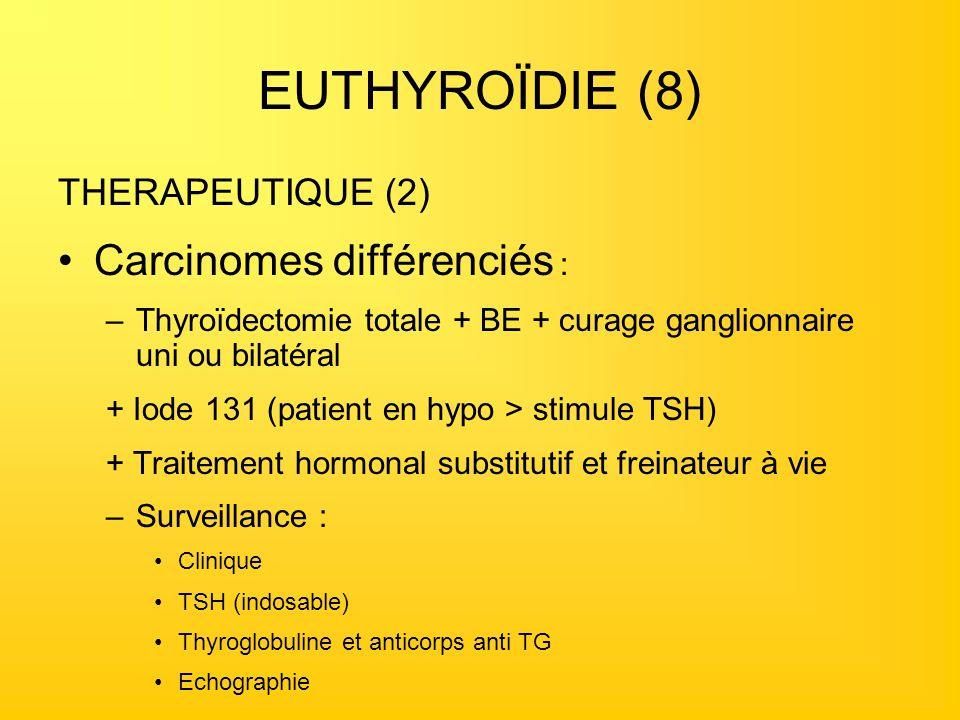 EUTHYROÏDIE (8) THERAPEUTIQUE (2) Carcinomes différenciés : –Thyroïdectomie totale + BE + curage ganglionnaire uni ou bilatéral + Iode 131 (patient en