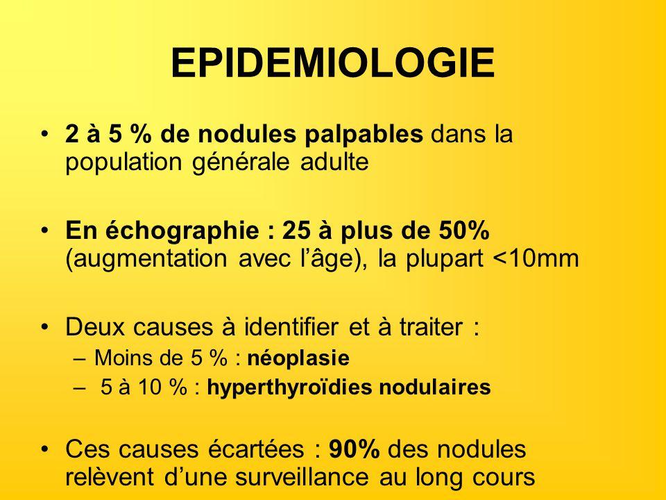 EPIDEMIOLOGIE 2 à 5 % de nodules palpables dans la population générale adulte En échographie : 25 à plus de 50% (augmentation avec lâge), la plupart <