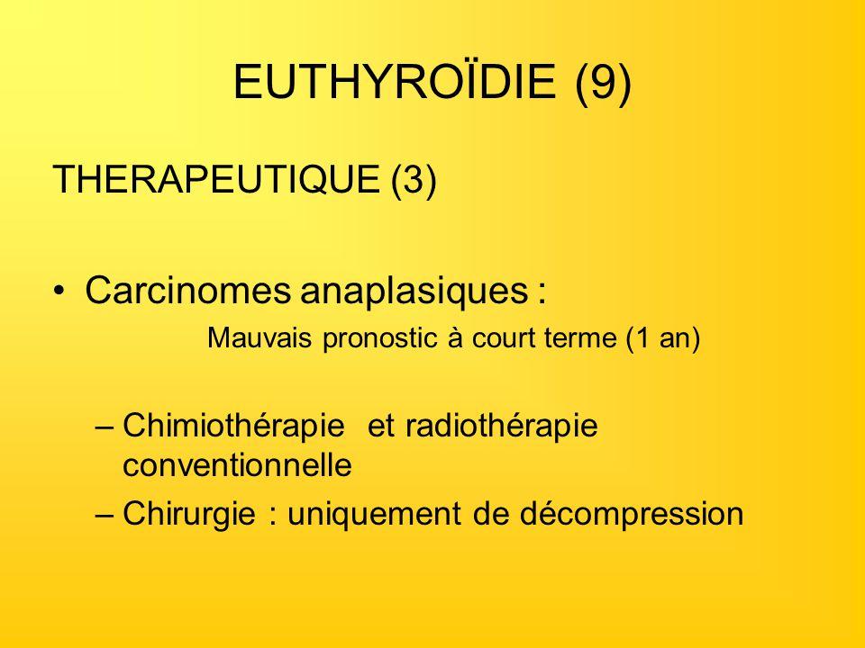 EUTHYROÏDIE (9) THERAPEUTIQUE (3) Carcinomes anaplasiques : Mauvais pronostic à court terme (1 an) –Chimiothérapie et radiothérapie conventionnelle –C