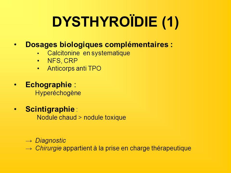DYSTHYROÏDIE (1) Dosages biologiques complémentaires : Calcitonine en systematique NFS, CRP Anticorps anti TPO Echographie : Hyperéchogène Scintigraph