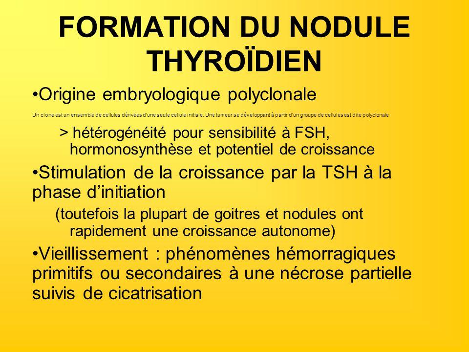 EUTHYROÏDIE (5) ANAPATHOLOGIE (1) : –Formations nodulaires épithéliales vésiculaires : Nodule bénin : adénome non fonctionnel Nodule malin : carcinomes –Carcinome papillaire : (peu agressif, croissance locale) –Carcinome vésiculaire : (peu invasif++/ invasif, dépourvu de capsule) –Carcinome indifférencié = anaplasique (mauvais pronostic) –Autres (rares) –Formations nodulaires à partir des cellules C : Carcinome médullaire (métastases précoces)
