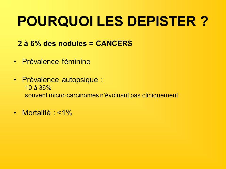 POURQUOI LES DEPISTER ? 2 à 6% des nodules = CANCERS Prévalence féminine Prévalence autopsique : 10 à 36% souvent micro-carcinomes névoluant pas clini