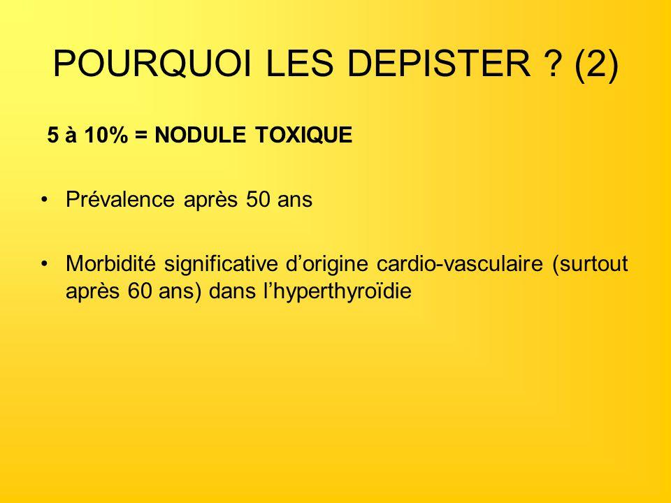POURQUOI LES DEPISTER ? (2) 5 à 10% = NODULE TOXIQUE Prévalence après 50 ans Morbidité significative dorigine cardio-vasculaire (surtout après 60 ans)