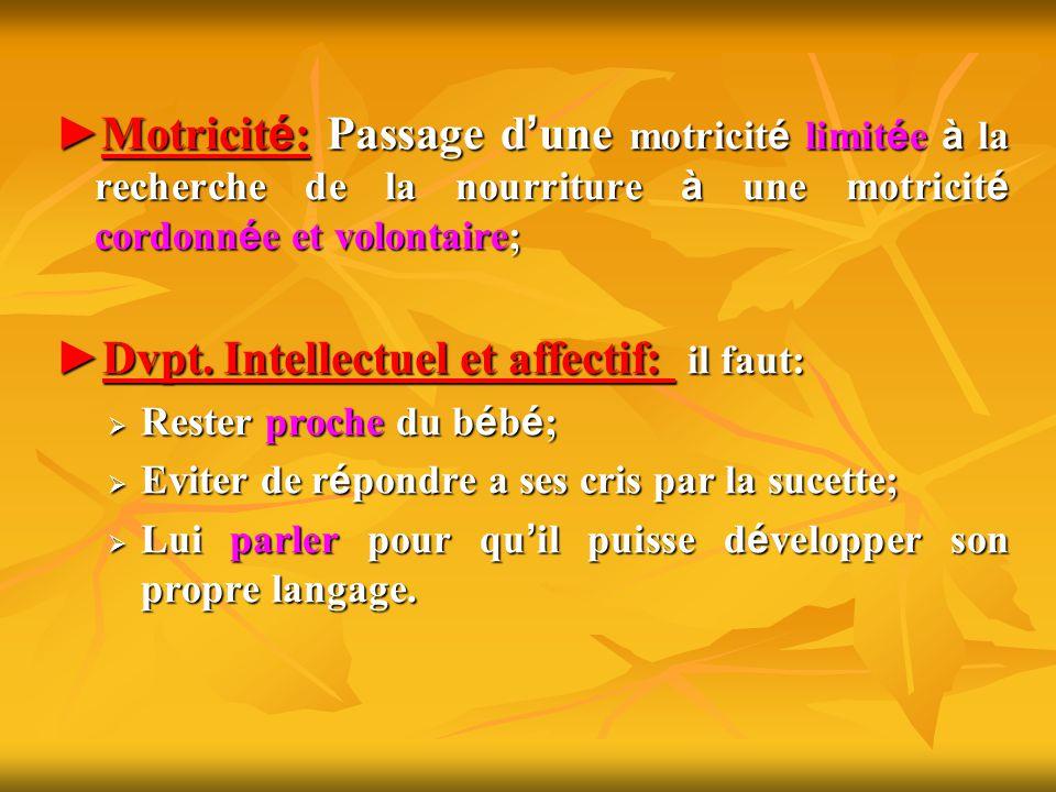 Motricit é : Passage d une motricit é limit é e à la recherche de la nourriture à une motricit é cordonn é e et volontaire;Motricit é : Passage d une