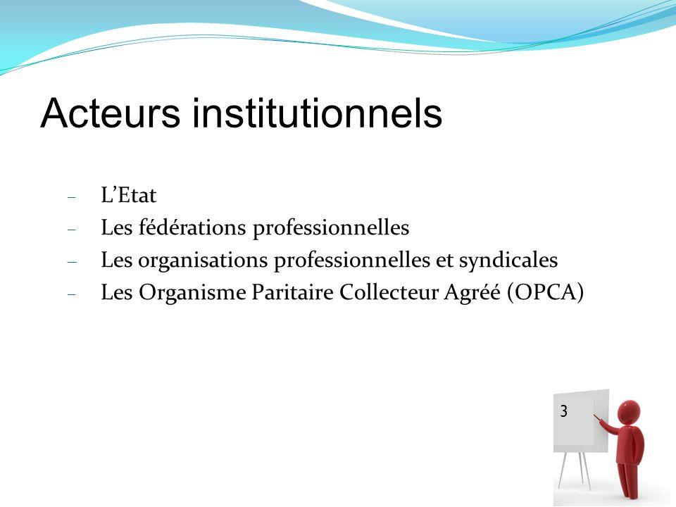 Acteurs institutionnels – LEtat – Les fédérations professionnelles Les organisations professionnelles et syndicales – Les Organisme Paritaire Collecte