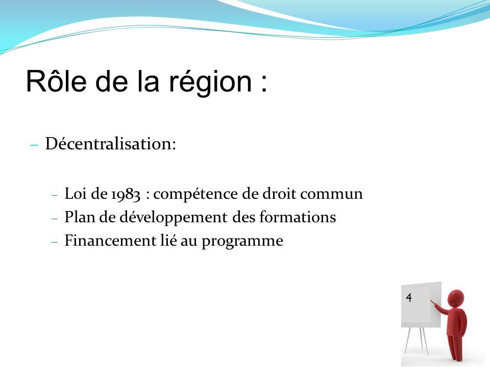 Rôle de la région : – Décentralisation: – Loi de 1983 : compétence de droit commun – Plan de développement des formations – Financement lié au program