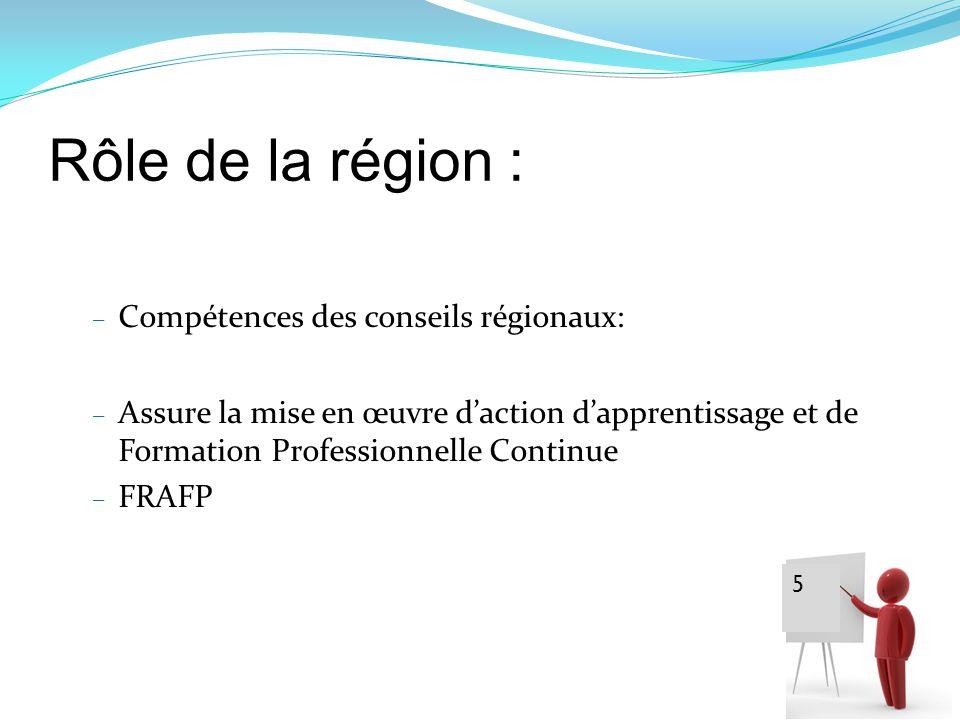 Rôle de la région : – Compétences des conseils régionaux: – Assure la mise en œuvre daction dapprentissage et de Formation Professionnelle Continue –