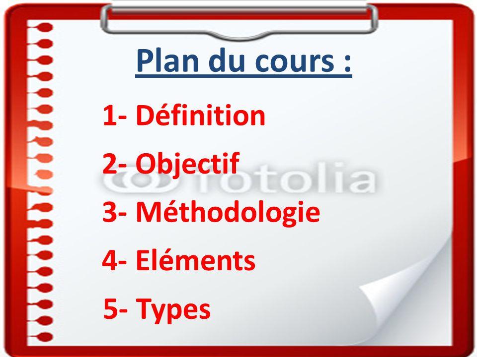 Plan du cours : 3- Méthodologie 4- Eléments 2- Objectif 5- Types