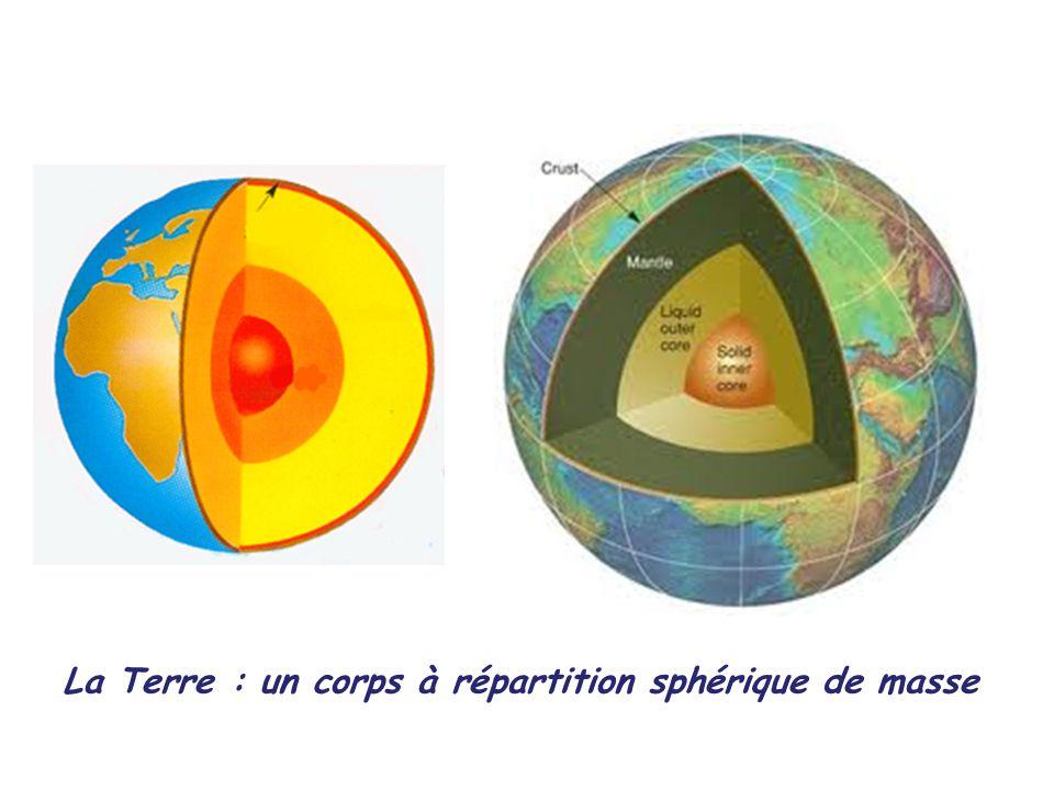 v = 8 000 m.s -1 v = 11 300 m.s -1 Chute libre des corps et vitesse de lancement