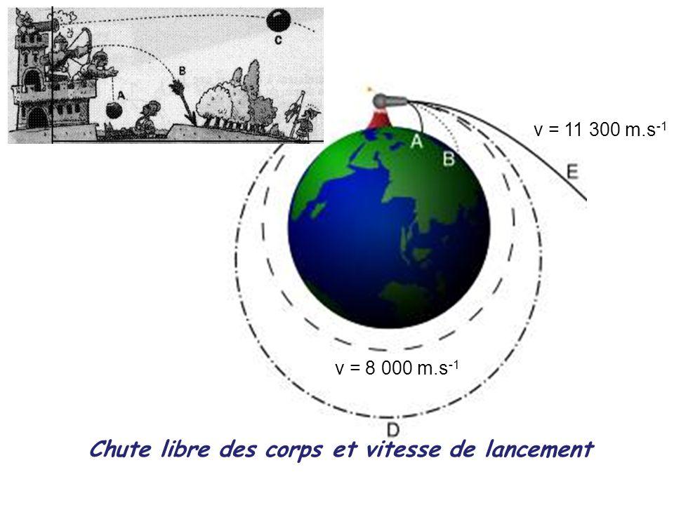 La conquête spatiale Youri Gagarine 12 avril1961 Laïka 3 nov.