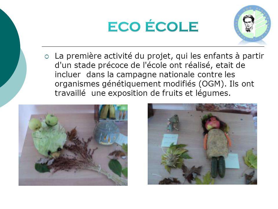Les élèves de SOU Nikola Vaptsarov ont montré leurs idées pour pour la vie écologique par des affiches
