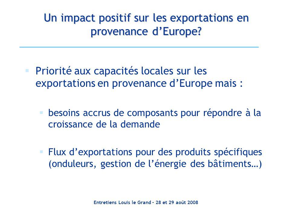 Entretiens Louis le Grand – 28 et 29 août 2008 Un impact positif sur les exportations en provenance dEurope? Priorité aux capacités locales sur les ex
