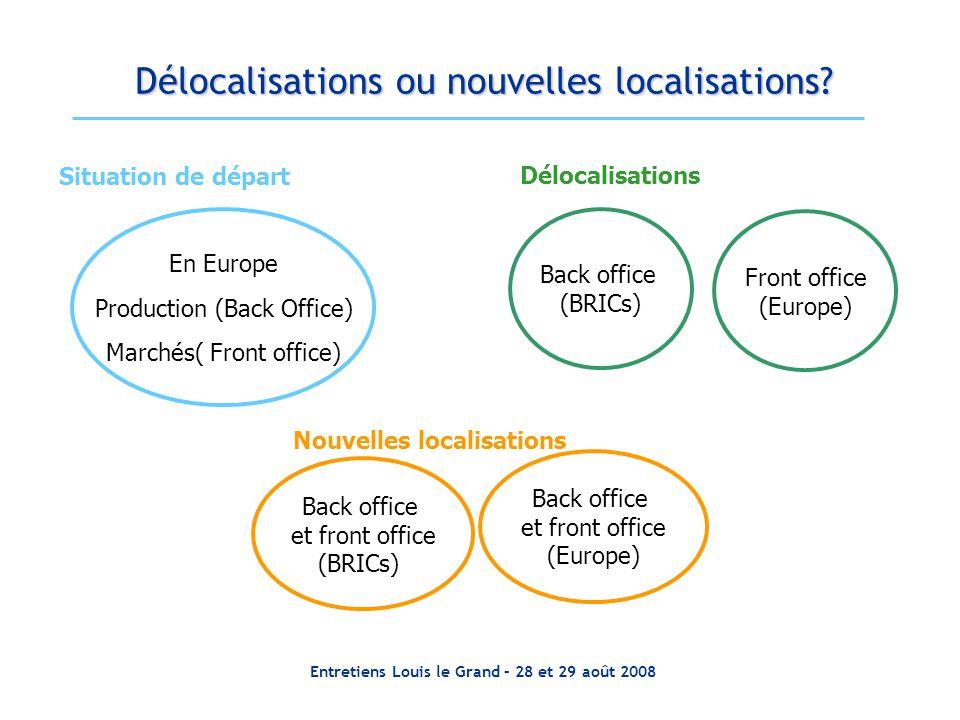 Entretiens Louis le Grand – 28 et 29 août 2008 Délocalisations ou nouvelles localisations? En Europe Production (Back Office) Marchés( Front office) B