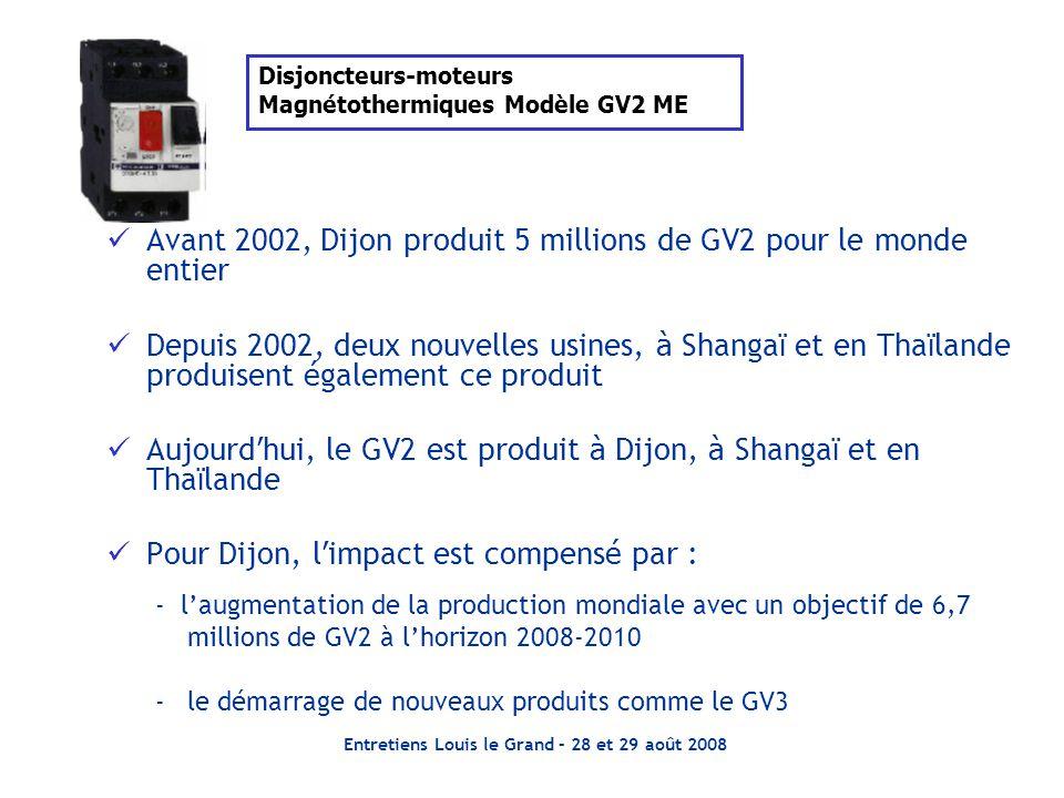 Entretiens Louis le Grand – 28 et 29 août 2008 Avant 2002, Dijon produit 5 millions de GV2 pour le monde entier Depuis 2002, deux nouvelles usines, à