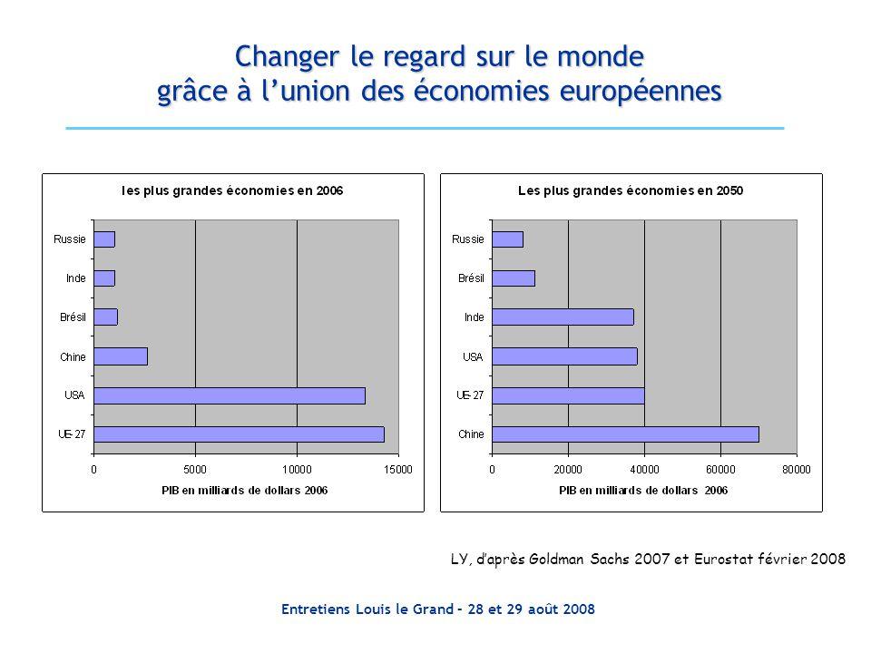 Entretiens Louis le Grand – 28 et 29 août 2008 Changer le regard sur le monde grâce à lunion des économies européennes LY, daprès Goldman Sachs 2007 e