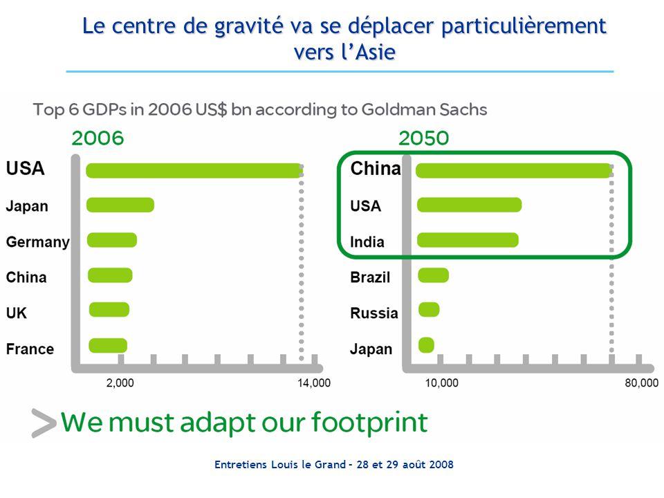 Entretiens Louis le Grand – 28 et 29 août 2008 Le centre de gravité va se déplacer particulièrement vers lAsie