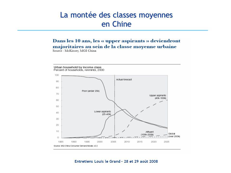 Entretiens Louis le Grand – 28 et 29 août 2008 La montée des classes moyennes en Chine
